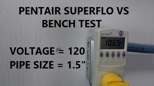 Pentair SuperFlo Bench Test 120V / 1.5 inch pipes