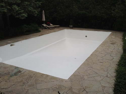 Different Types Of Inground Pools
