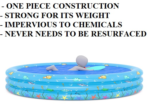 selling features for fiberglass pools
