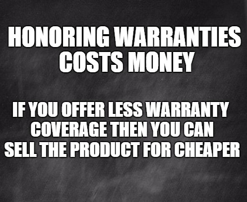 less warranty for products means cheaper prices